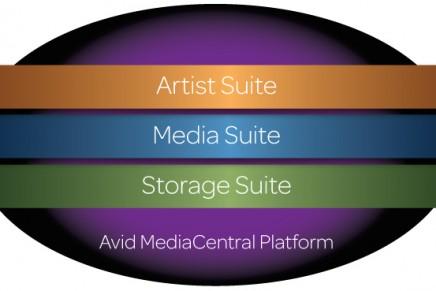 Avid Everywhere Breakthrough Innovations Across MediaCentral Platform