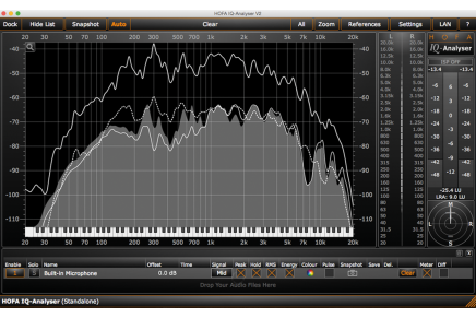 HOFA Plugins releases IQ-Analyser V2