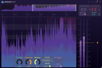 Signum Audio Releases BUTE Limiter 2 – special Gearjunkies discount!