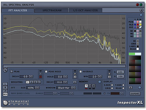 ixl stereo analyzer free - Century Arts